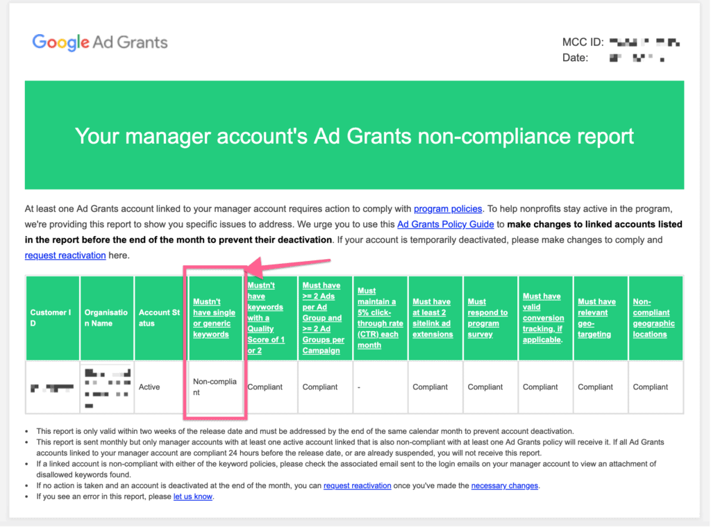 Google Ad Grants Non-Compliance Report